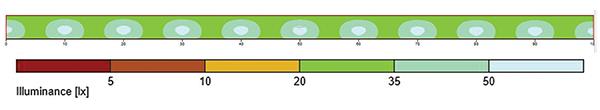 ProLink Beam Control Diagram